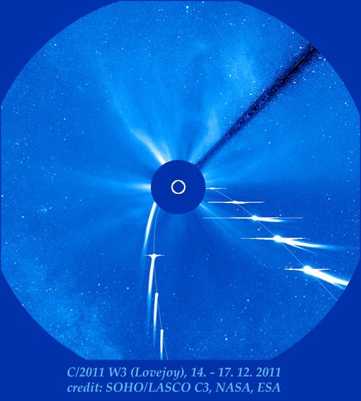 dráha komety Lovejoy na snímcích korónografu SOHO