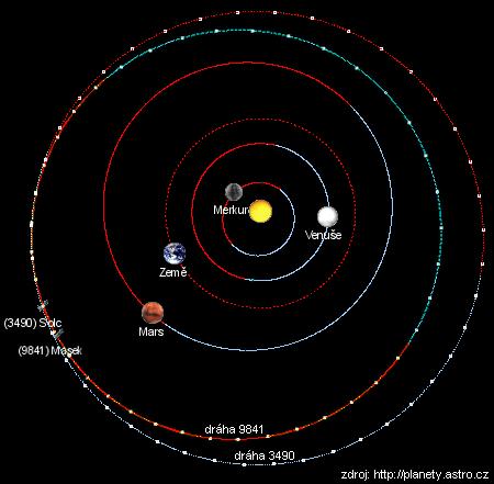 planetky Šolc a Mašek