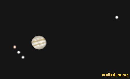 Jupiter a měsíčky netradičně