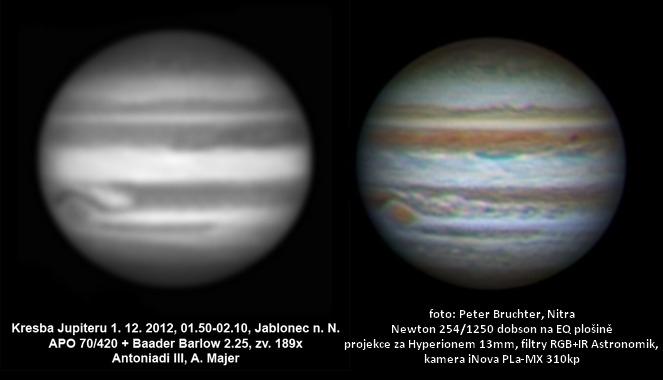 foto Jupiteru 30.11.2012, Jazzman, Nitra