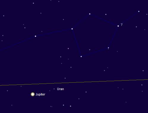 Jupiter a Uran v červenci 2010