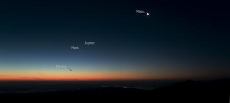 Merkur a ostatní objekty
