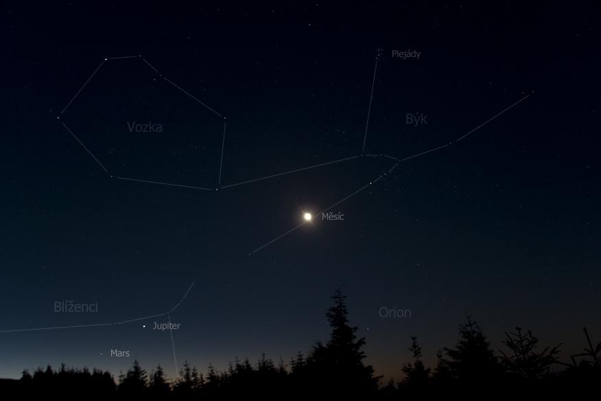 Planety a Měsíc nas ránem