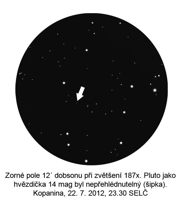 Zákres polohy Pluta, Aleš Majer