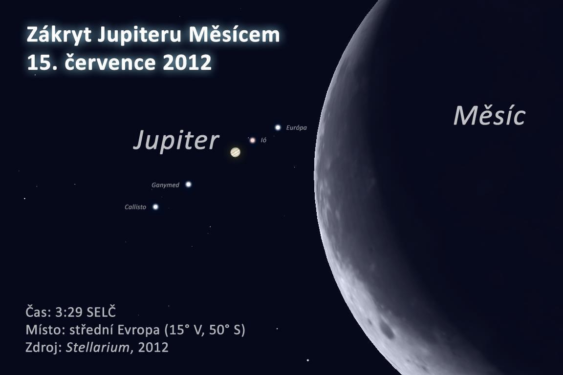 zákryt Jupiteru Měsícem, detailní obrázek z programu Stellarium vytvořil Petr Horálek